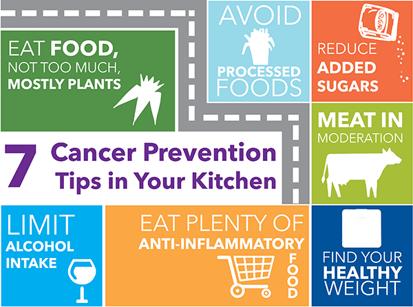 cancer-prevention-in-kitchen-tips
